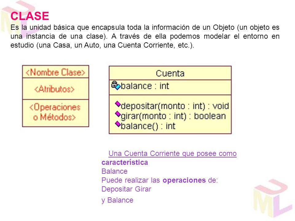 CLASE Es la unidad básica que encapsula toda la información de un Objeto (un objeto es una instancia de una clase). A través de ella podemos modelar e