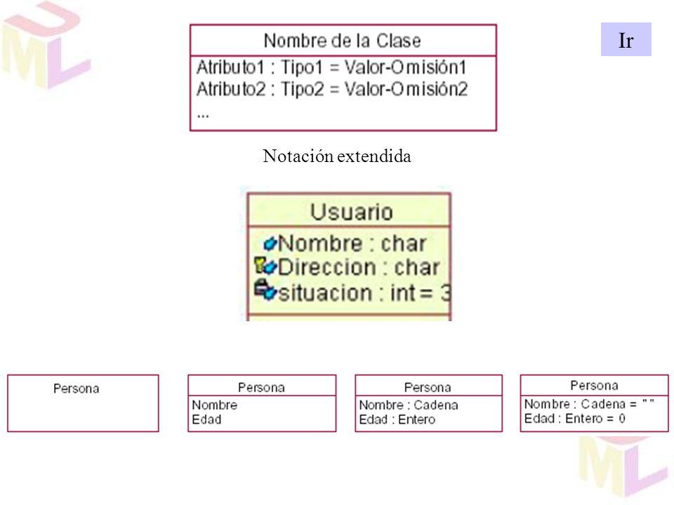 Notación extendida Ir