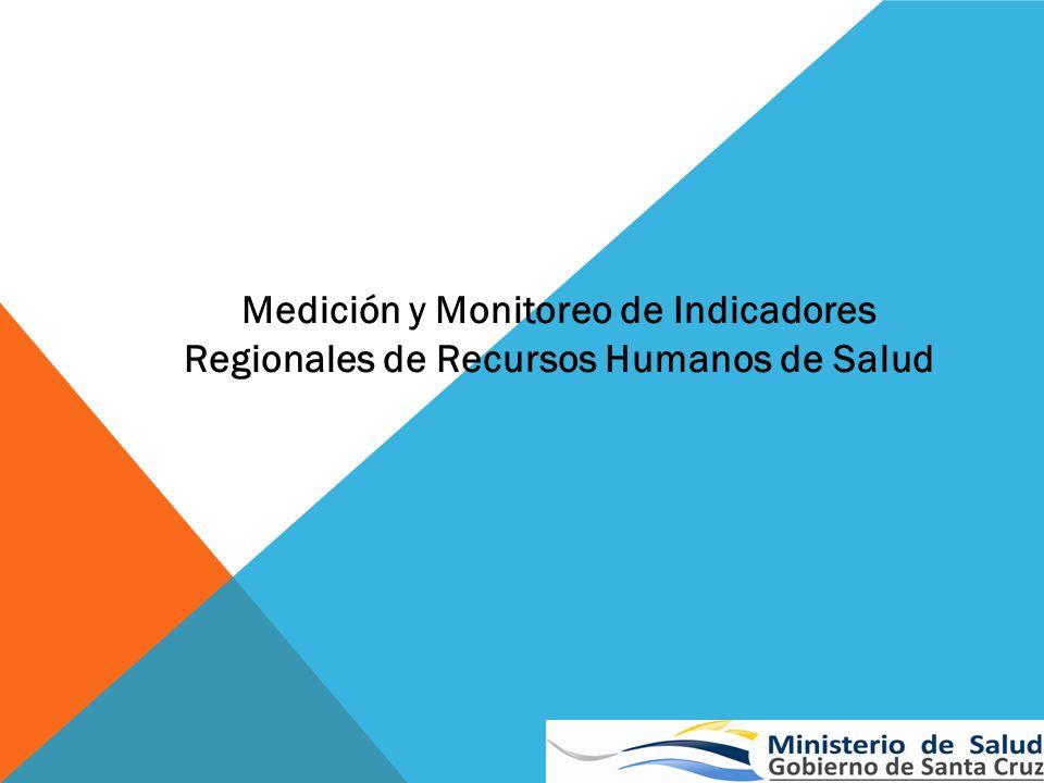 Medición y Monitoreo de Indicadores Regionales de Recursos Humanos de Salud