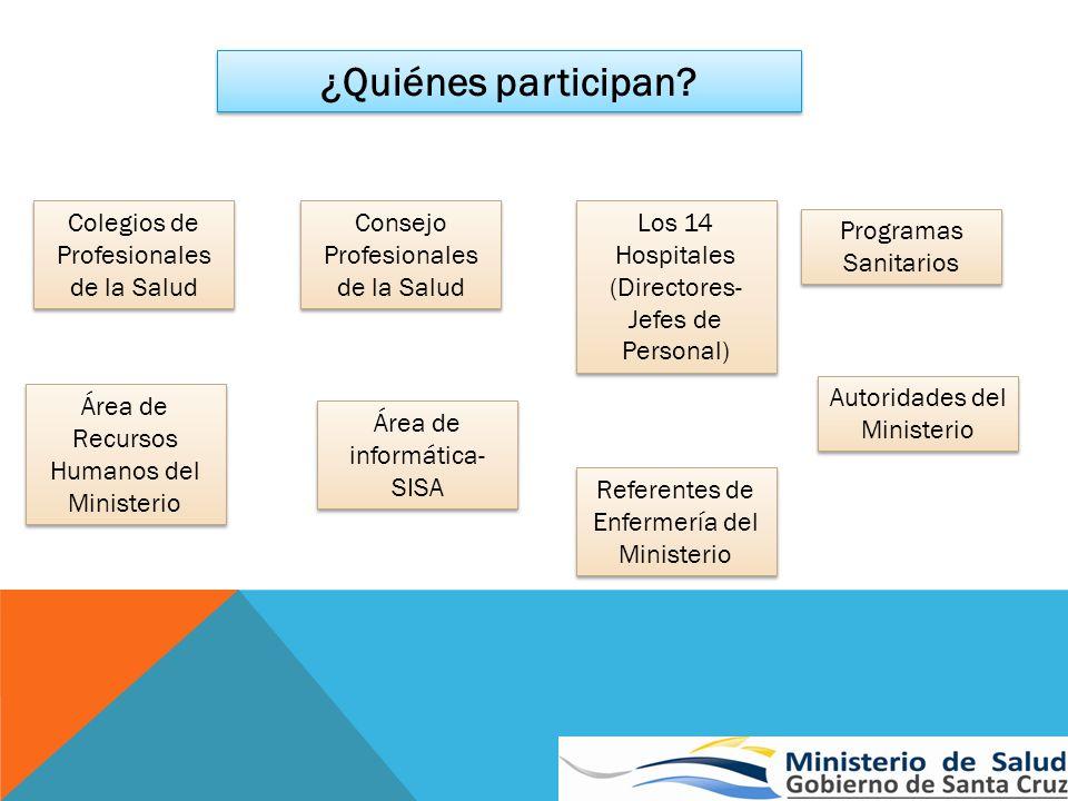 ¿Quiénes participan? Colegios de Profesionales de la Salud Consejo Profesionales de la Salud Los 14 Hospitales (Directores- Jefes de Personal) Área de