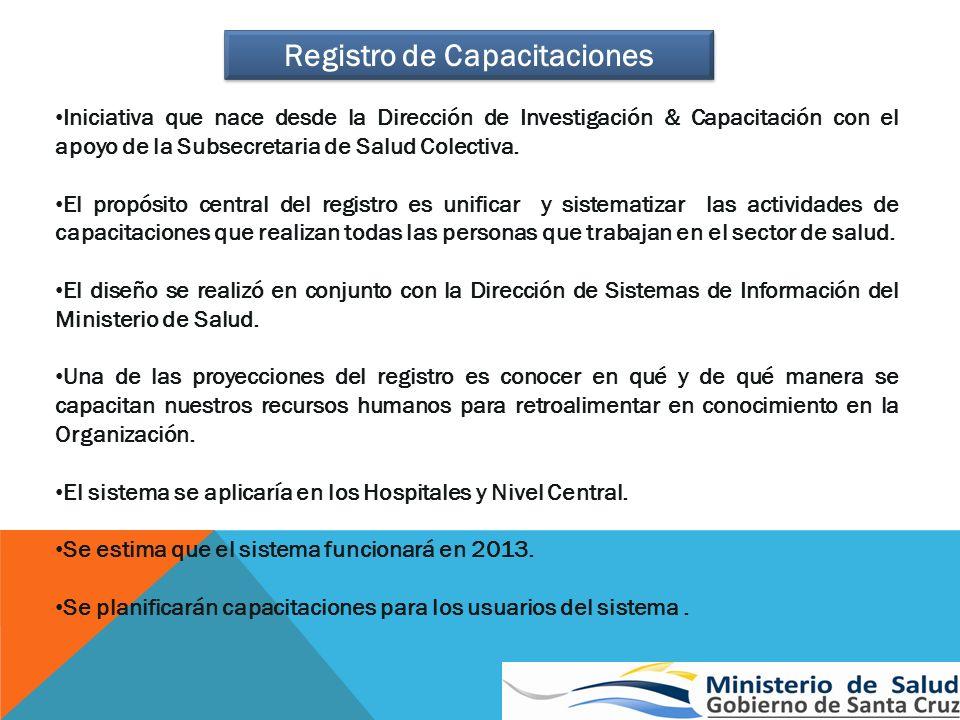 Registro de Capacitaciones Iniciativa que nace desde la Dirección de Investigación & Capacitación con el apoyo de la Subsecretaria de Salud Colectiva.