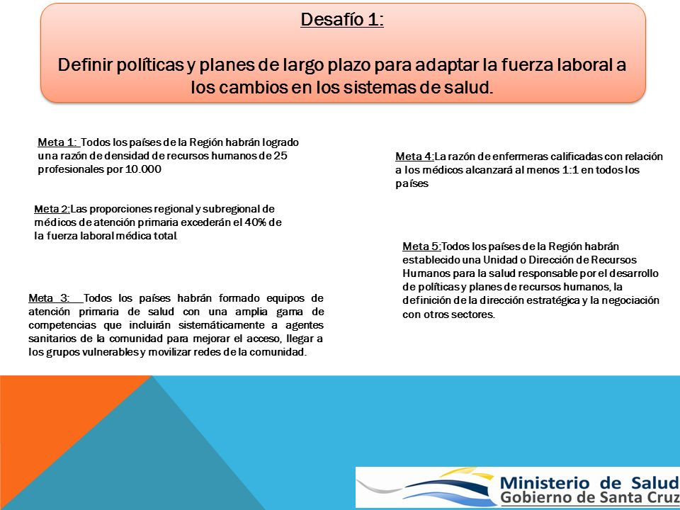 Desafío 1: Definir políticas y planes de largo plazo para adaptar la fuerza laboral a los cambios en los sistemas de salud. Desafío 1: Definir polític