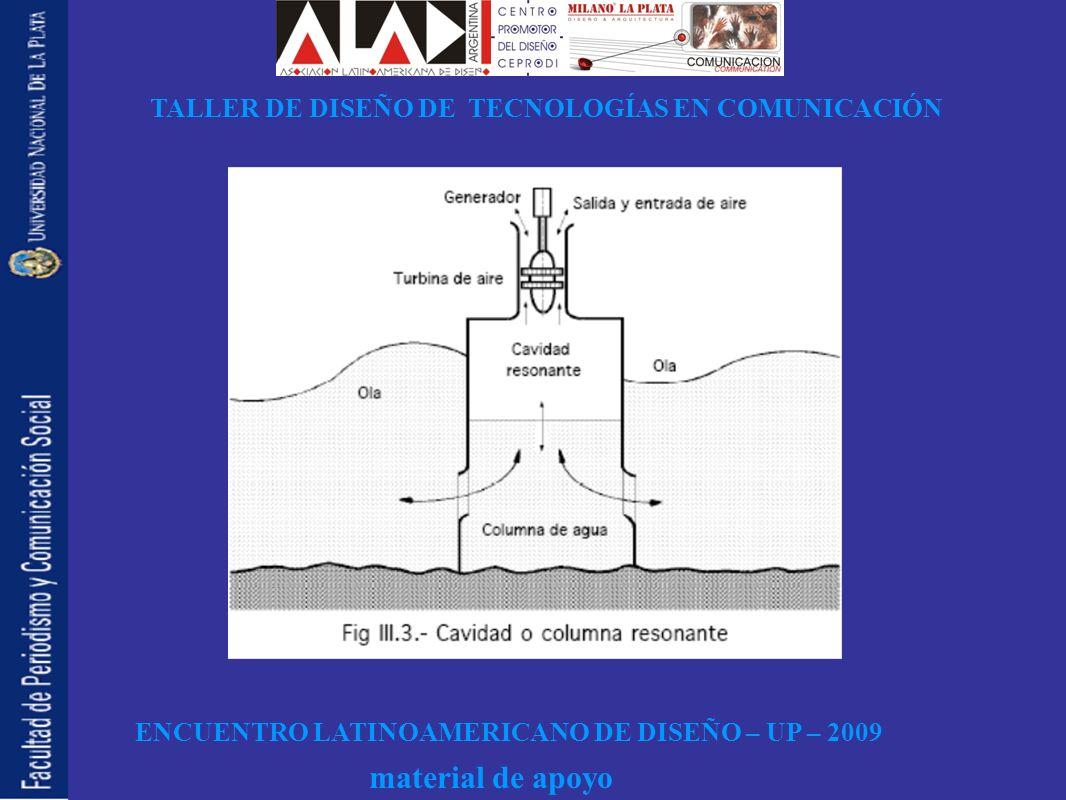 ENCUENTRO LATINOAMERICANO DE DISEÑO – UP – 2009 TALLER DE DISEÑO DE TECNOLOGÍAS EN COMUNICACIÓN material de apoyo COMUNICACIÓN La sociedad presenta estabilidad estructural en el dominio lingüístico.