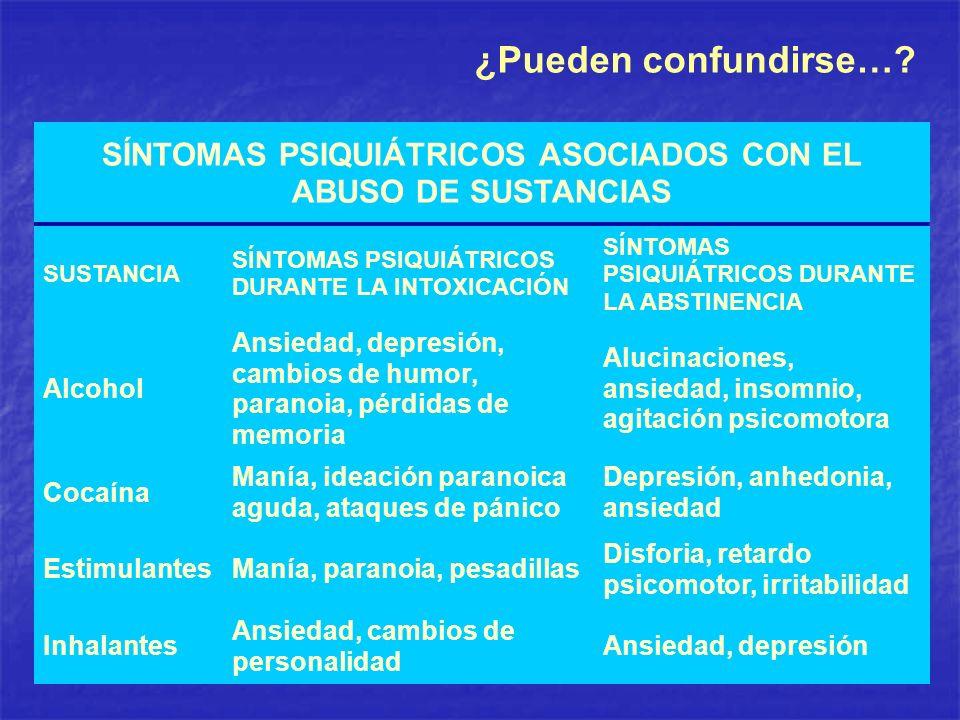 SÍNTOMAS PSIQUIÁTRICOS ASOCIADOS CON EL ABUSO DE SUSTANCIAS SUSTANCIA SÍNTOMAS PSIQUIÁTRICOS DURANTE LA INTOXICACIÓN SÍNTOMAS PSIQUIÁTRICOS DURANTE LA