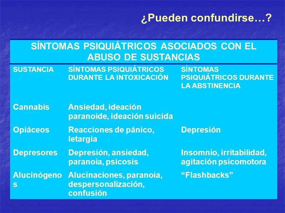SÍNTOMAS PSIQUIÁTRICOS ASOCIADOS CON EL ABUSO DE SUSTANCIAS SUSTANCIASÍNTOMAS PSIQUIÁTRICOS DURANTE LA INTOXICACIÓN SÍNTOMAS PSIQUIÁTRICOS DURANTE LA