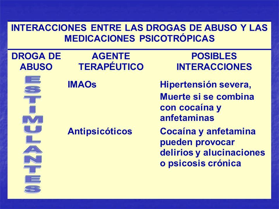 INTERACCIONES ENTRE LAS DROGAS DE ABUSO Y LAS MEDICACIONES PSICOTRÓPICAS DROGA DE ABUSO AGENTE TERAPÉUTICO POSIBLES INTERACCIONES IMAOsHipertensión se