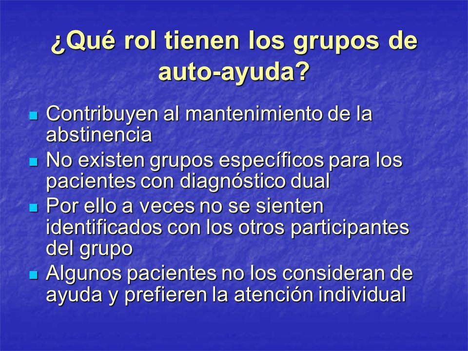 ¿Qué rol tienen los grupos de auto-ayuda? Contribuyen al mantenimiento de la abstinencia Contribuyen al mantenimiento de la abstinencia No existen gru
