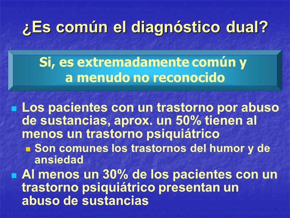 ¿Es común el diagnóstico dual? Los pacientes con un trastorno por abuso de sustancias, aprox. un 50% tienen al menos un trastorno psiquiátrico Son com