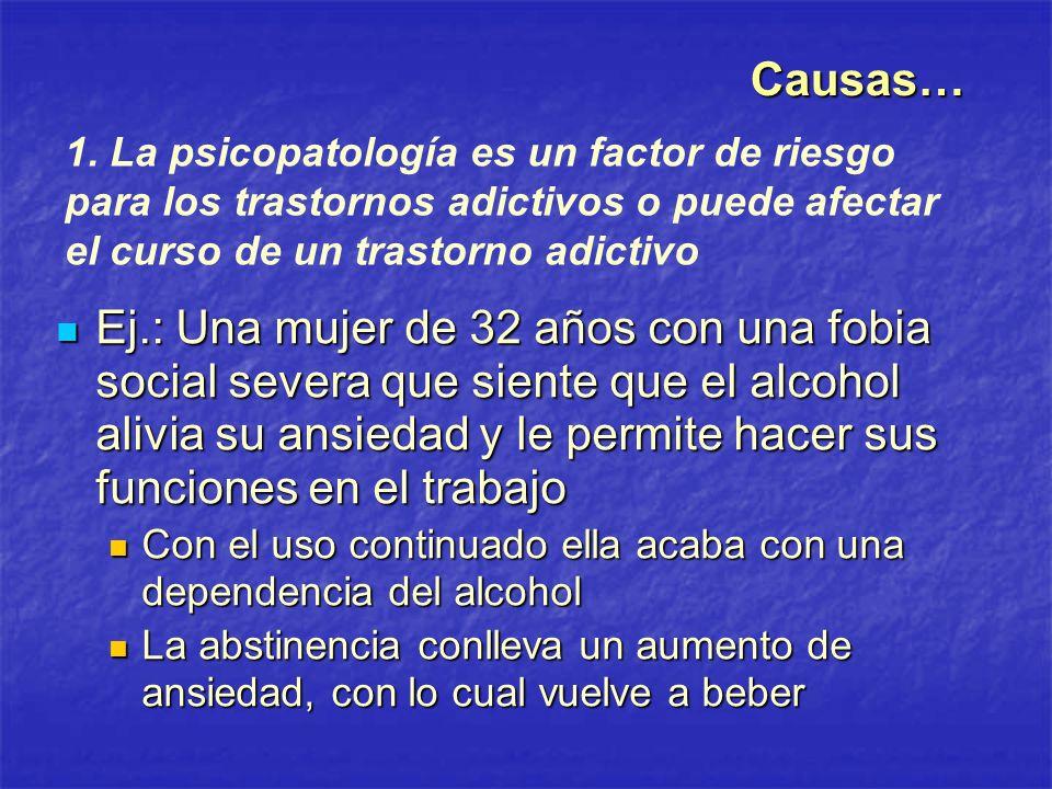 Causas… Ej.: Una mujer de 32 años con una fobia social severa que siente que el alcohol alivia su ansiedad y le permite hacer sus funciones en el trab