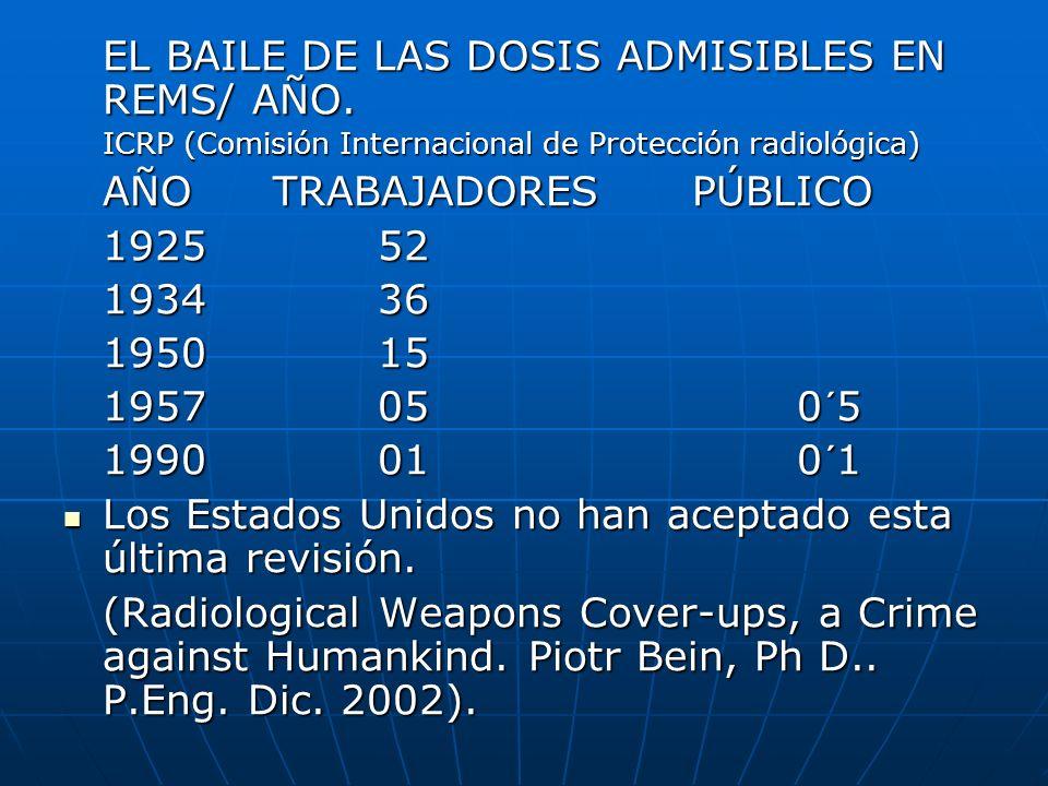 EL BAILE DE LAS DOSIS ADMISIBLES EN REMS/ AÑO. ICRP (Comisión Internacional de Protección radiológica) AÑOTRABAJADORESPÚBLICO 192552 193436 195015 195
