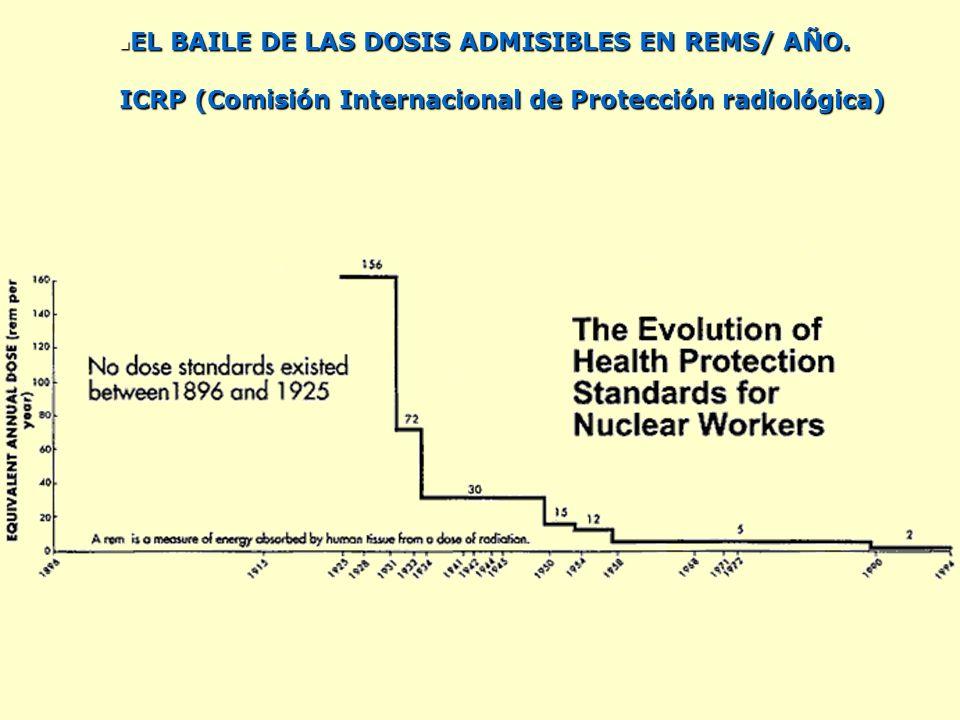 EL BAILE DE LAS DOSIS ADMISIBLES EN REMS/ AÑO. EL BAILE DE LAS DOSIS ADMISIBLES EN REMS/ AÑO. ICRP (Comisión Internacional de Protección radiológica)