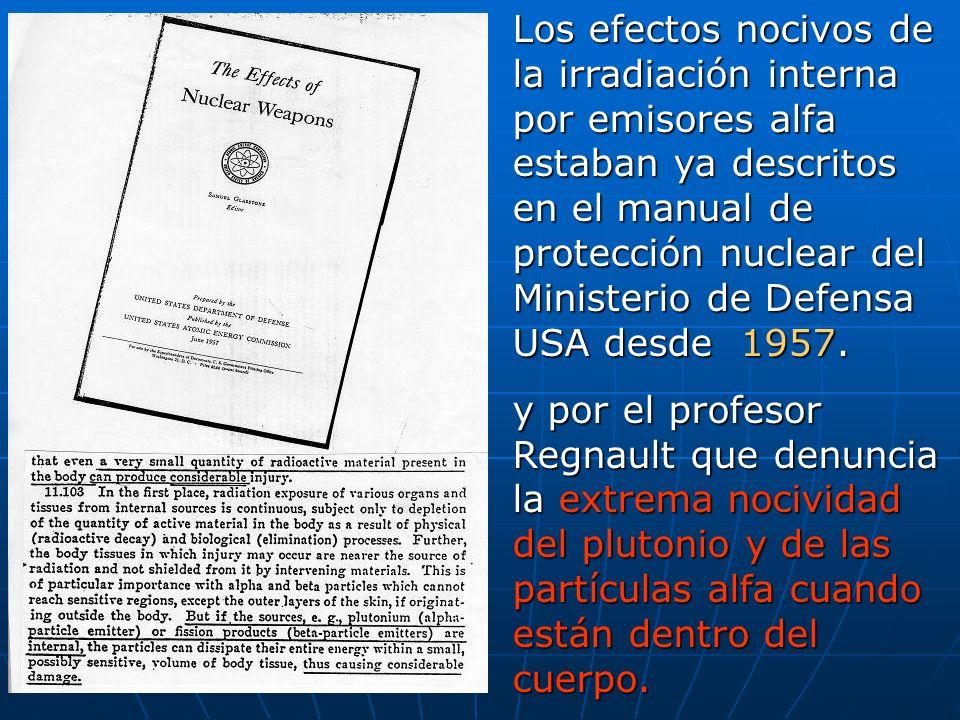 Los efectos nocivos de la irradiación interna por emisores alfa estaban ya descritos en el manual de protección nuclear del Ministerio de Defensa USA