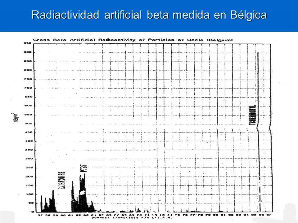Radiactividad artificial beta medida en Bélgica