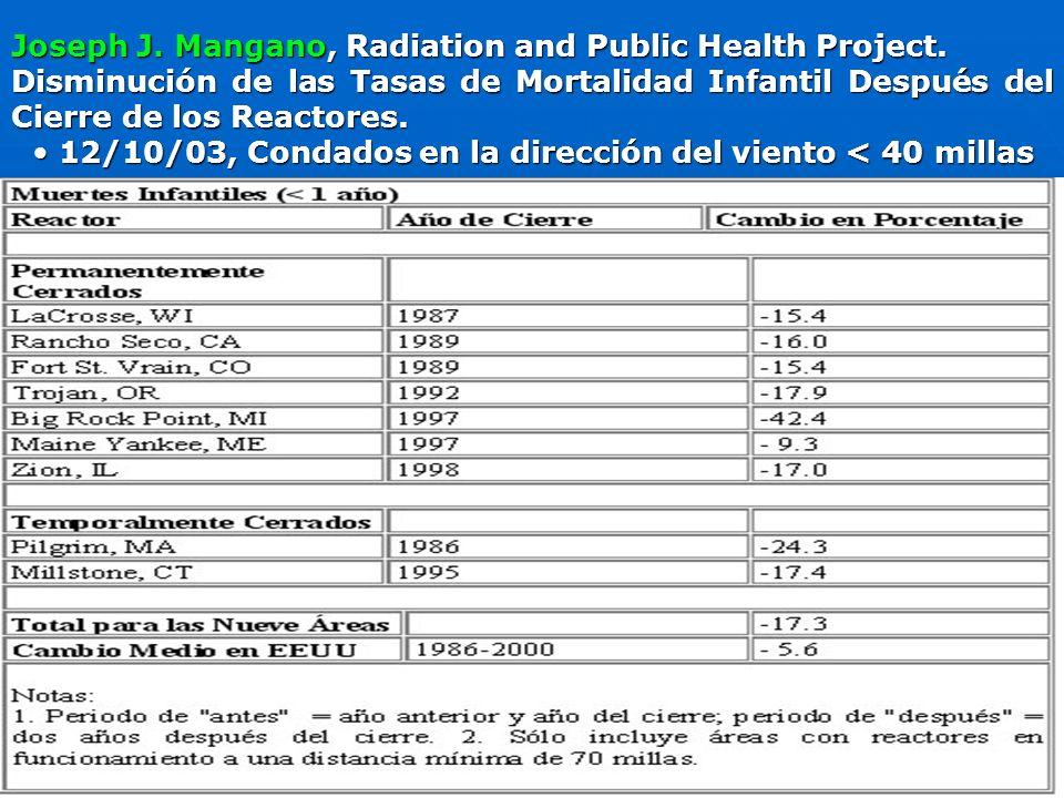 Joseph J. Mangano, Radiation and Public Health Project. Disminución de las Tasas de Mortalidad Infantil Después del Cierre de los Reactores. 12/10/03,