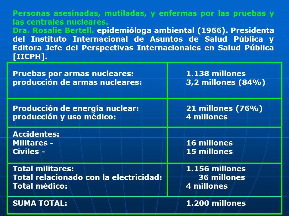 Personas asesinadas, mutiladas, y enfermas por las pruebas y las centrales nucleares. Dra. Rosalie Bertell. epidemióloga ambiental (1966). Presidenta
