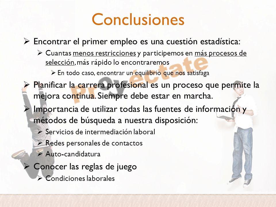 Conclusiones Encontrar el primer empleo es una cuestión estadística: Cuantas menos restricciones y participemos en más procesos de selección, más rápi
