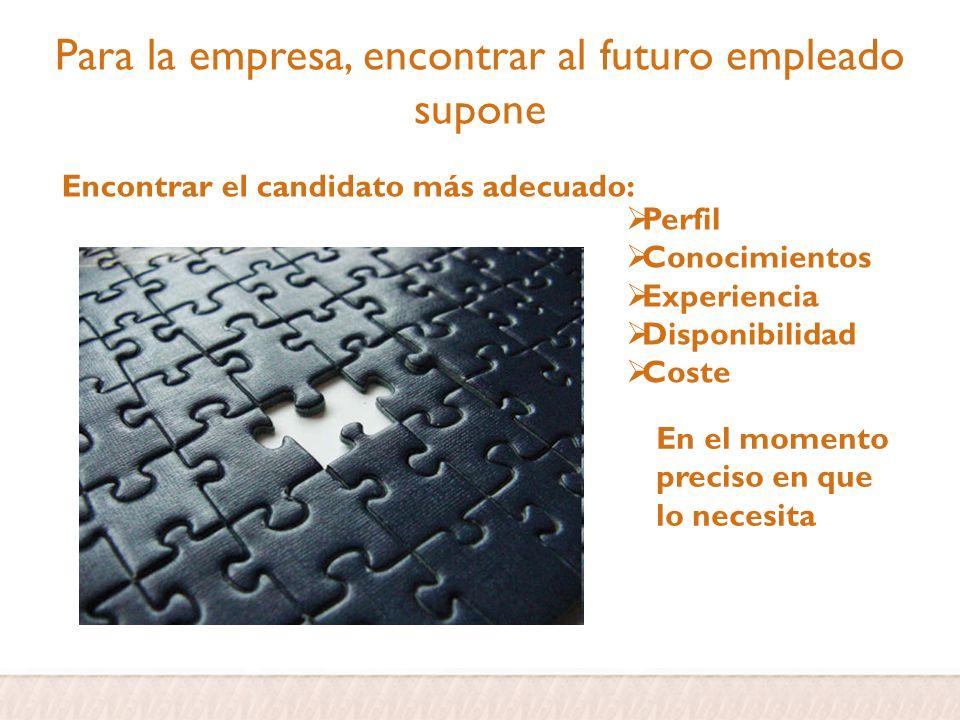 Para la empresa, encontrar al futuro empleado supone Encontrar el candidato más adecuado: En el momento preciso en que lo necesita Perfil Conocimiento