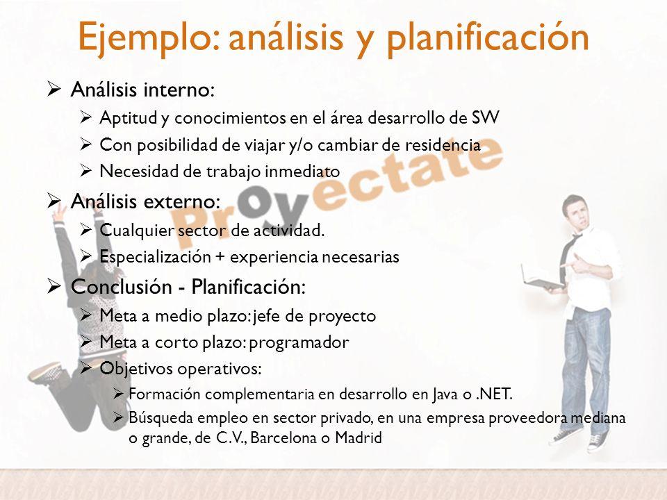 Ejemplo: análisis y planificación Análisis interno: Aptitud y conocimientos en el área desarrollo de SW Con posibilidad de viajar y/o cambiar de resid