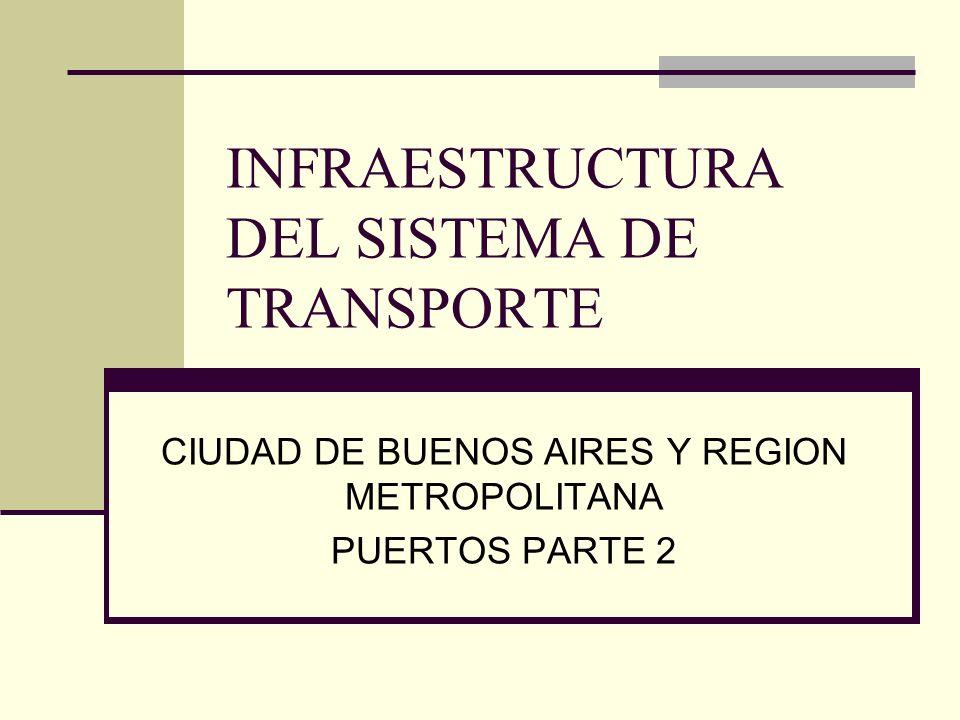 INFRAESTRUCTURA DEL SISTEMA DE TRANSPORTE CIUDAD DE BUENOS AIRES Y REGION METROPOLITANA PUERTOS PARTE 2