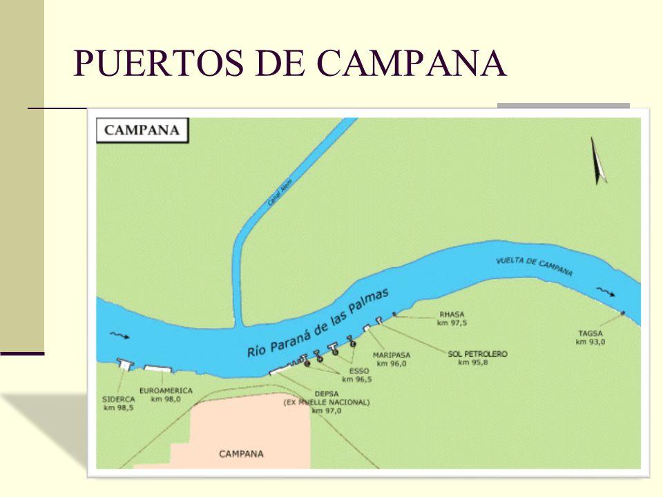 PUERTOS DE CAMPANA