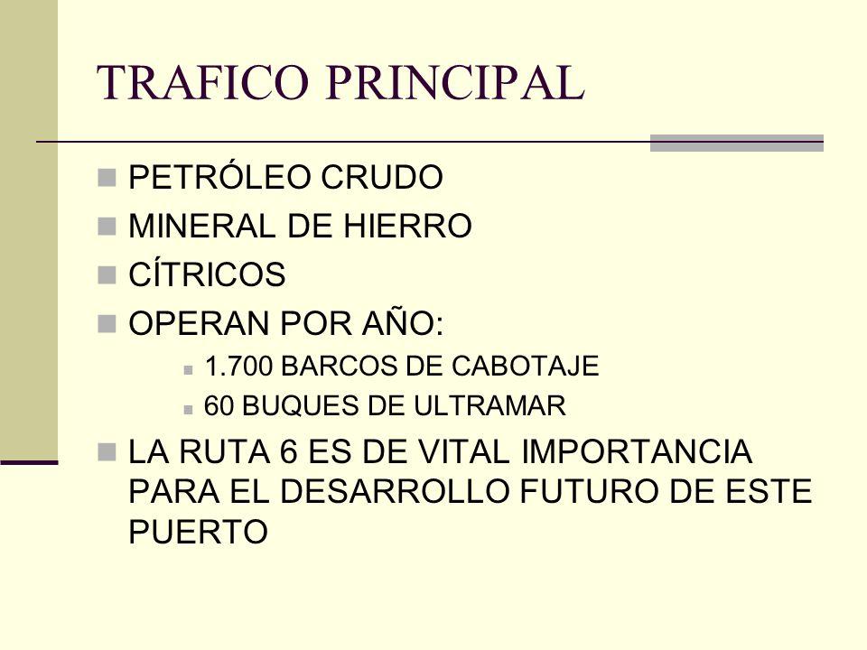 TRAFICO PRINCIPAL PETRÓLEO CRUDO MINERAL DE HIERRO CÍTRICOS OPERAN POR AÑO: 1.700 BARCOS DE CABOTAJE 60 BUQUES DE ULTRAMAR LA RUTA 6 ES DE VITAL IMPOR