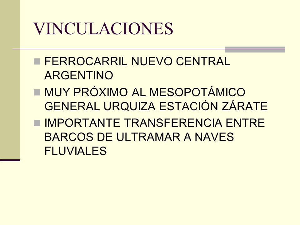 VINCULACIONES FERROCARRIL NUEVO CENTRAL ARGENTINO MUY PRÓXIMO AL MESOPOTÁMICO GENERAL URQUIZA ESTACIÓN ZÁRATE IMPORTANTE TRANSFERENCIA ENTRE BARCOS DE