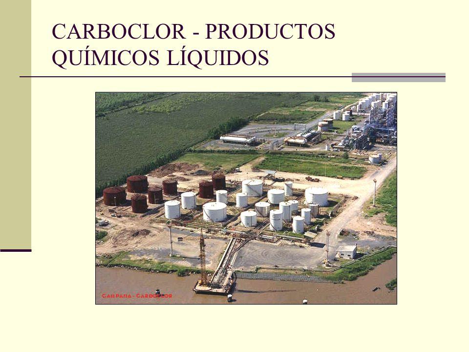 CARBOCLOR - PRODUCTOS QUÍMICOS LÍQUIDOS