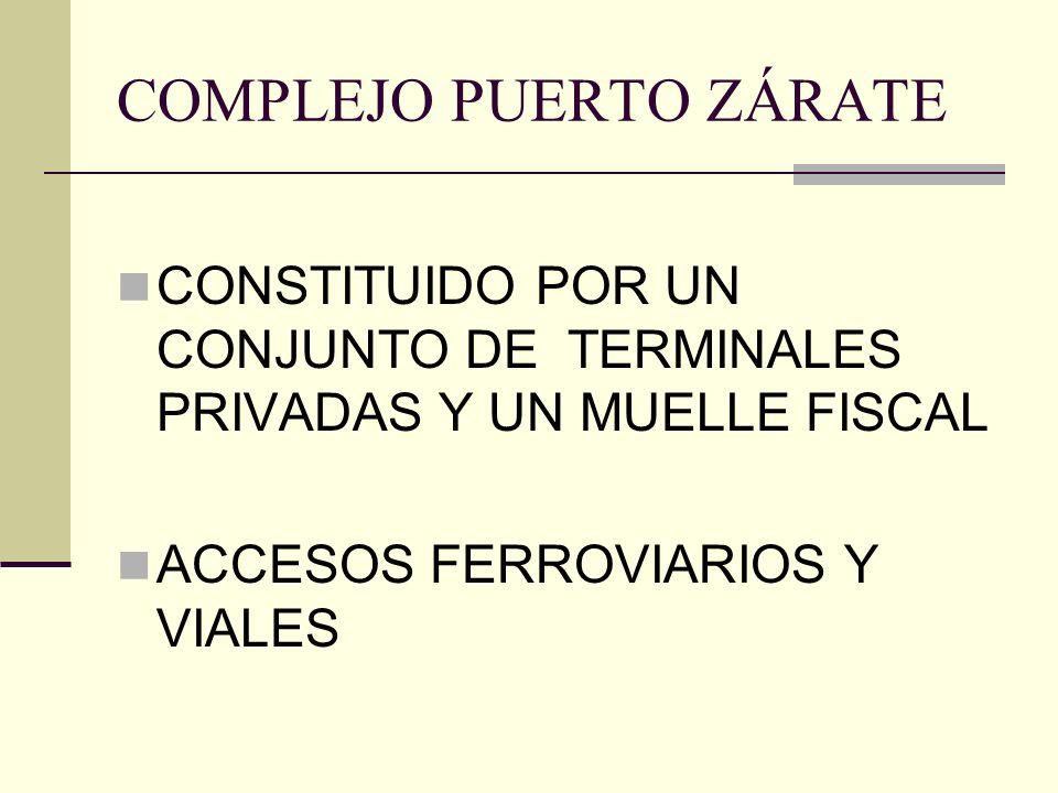 COMPLEJO PUERTO ZÁRATE CONSTITUIDO POR UN CONJUNTO DE TERMINALES PRIVADAS Y UN MUELLE FISCAL ACCESOS FERROVIARIOS Y VIALES