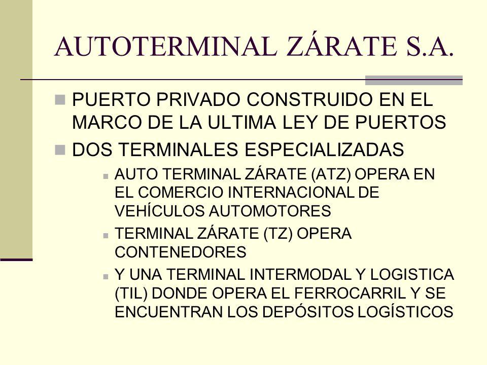 AUTOTERMINAL ZÁRATE S.A. PUERTO PRIVADO CONSTRUIDO EN EL MARCO DE LA ULTIMA LEY DE PUERTOS DOS TERMINALES ESPECIALIZADAS AUTO TERMINAL ZÁRATE (ATZ) OP