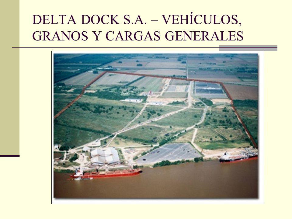 DELTA DOCK S.A. – VEHÍCULOS, GRANOS Y CARGAS GENERALES
