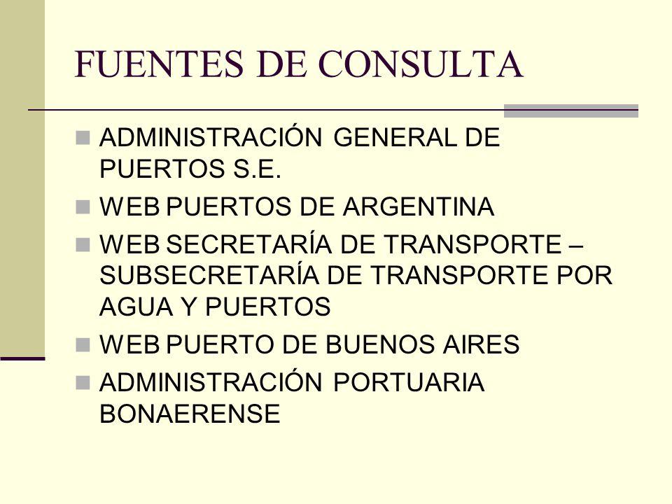 FUENTES DE CONSULTA ADMINISTRACIÓN GENERAL DE PUERTOS S.E. WEB PUERTOS DE ARGENTINA WEB SECRETARÍA DE TRANSPORTE – SUBSECRETARÍA DE TRANSPORTE POR AGU