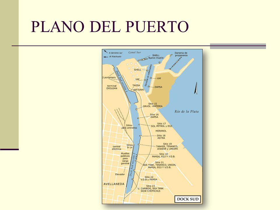 ASPECTOS GENERALES EN EL AÑO 1993 FUE TRANSFERIDO, DOMINIO Y ADMINISTRACION, AL GOBIERNO DE LA PROVINCIA DE BUENOS AIRES LA DIRECCION DOCK SUD DE LA DIRECCION GENERAL DE PUERTOS EJERCE LA ADMINISTRACION HA SIDO CONCESIONADO A DIFERENTES TERMINALES