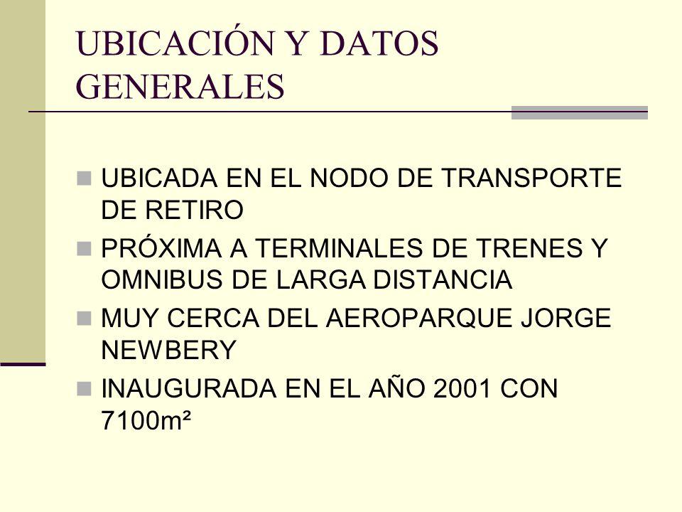 UBICACIÓN Y DATOS GENERALES UBICADA EN EL NODO DE TRANSPORTE DE RETIRO PRÓXIMA A TERMINALES DE TRENES Y OMNIBUS DE LARGA DISTANCIA MUY CERCA DEL AEROP