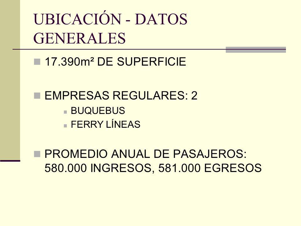 UBICACIÓN - DATOS GENERALES 17.390m² DE SUPERFICIE EMPRESAS REGULARES: 2 BUQUEBUS FERRY LÍNEAS PROMEDIO ANUAL DE PASAJEROS: 580.000 INGRESOS, 581.000