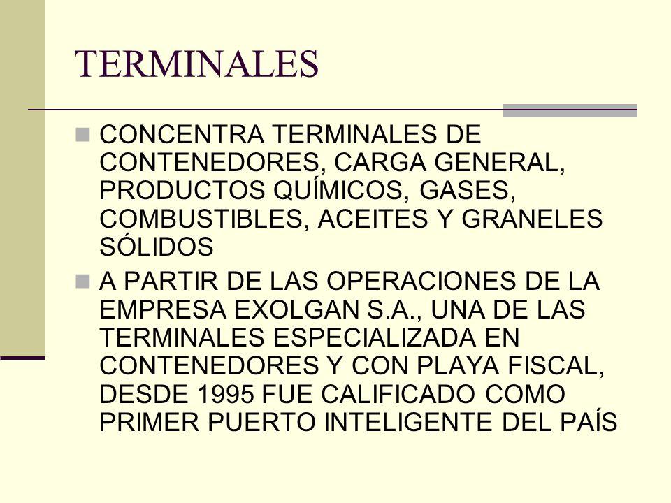 TERMINALES CONCENTRA TERMINALES DE CONTENEDORES, CARGA GENERAL, PRODUCTOS QUÍMICOS, GASES, COMBUSTIBLES, ACEITES Y GRANELES SÓLIDOS A PARTIR DE LAS OP