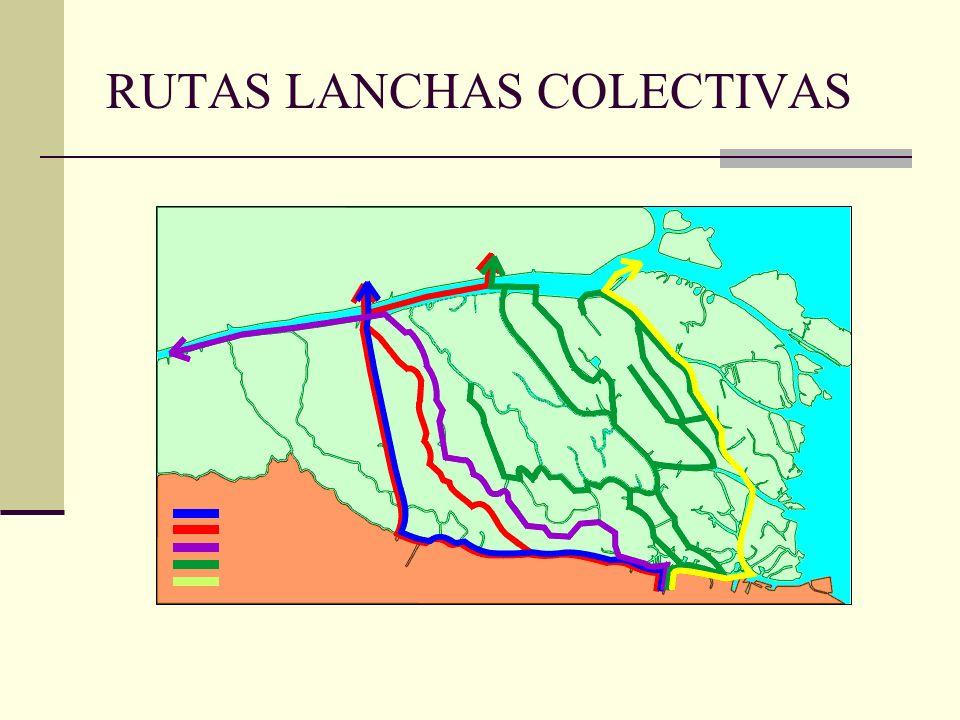 RUTAS LANCHAS COLECTIVAS