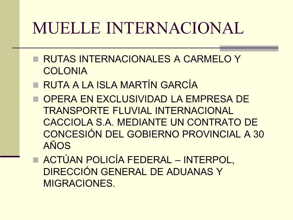 MUELLE INTERNACIONAL RUTAS INTERNACIONALES A CARMELO Y COLONIA RUTA A LA ISLA MARTÍN GARCÍA OPERA EN EXCLUSIVIDAD LA EMPRESA DE TRANSPORTE FLUVIAL INT