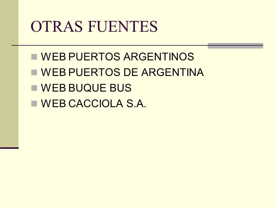 OTRAS FUENTES WEB PUERTOS ARGENTINOS WEB PUERTOS DE ARGENTINA WEB BUQUE BUS WEB CACCIOLA S.A.