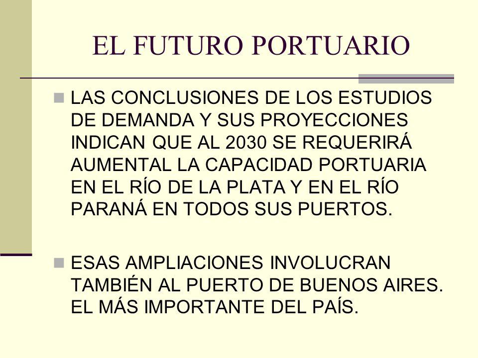EL FUTURO PORTUARIO LAS CONCLUSIONES DE LOS ESTUDIOS DE DEMANDA Y SUS PROYECCIONES INDICAN QUE AL 2030 SE REQUERIRÁ AUMENTAL LA CAPACIDAD PORTUARIA EN