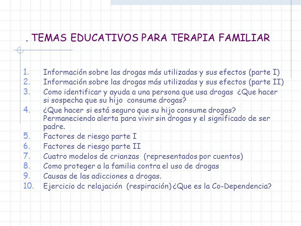 . TEMAS EDUCATIVOS PARA TERAPIA FAMILIAR 1. Información sobre las drogas más utilizadas y sus efectos (parte I) 2. Información sobre las drogas más ut