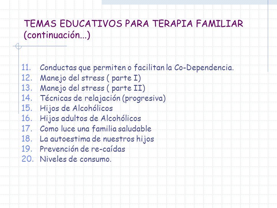 TEMAS EDUCATIVOS PARA TERAPIA FAMILIAR (continuación...) 11. Conductas que permiten o facilitan la Co-Dependencia. 12. Manejo del stress ( parte I) 13