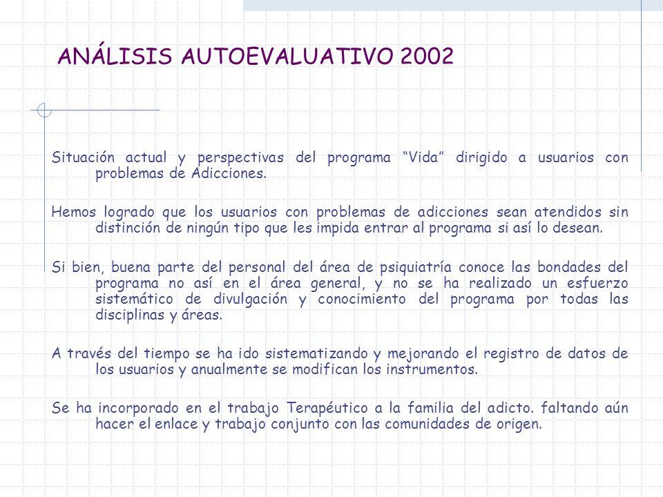 ANÁLISIS AUTOEVALUATIVO 2002 Situación actual y perspectivas del programa Vida dirigido a usuarios con problemas de Adicciones. Hemos logrado que los