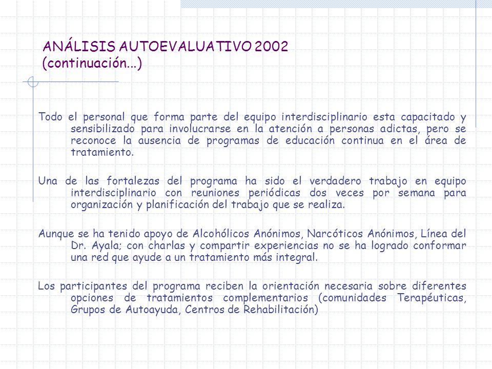 ANÁLISIS AUTOEVALUATIVO 2002 (continuación...) Todo el personal que forma parte del equipo interdisciplinario esta capacitado y sensibilizado para inv