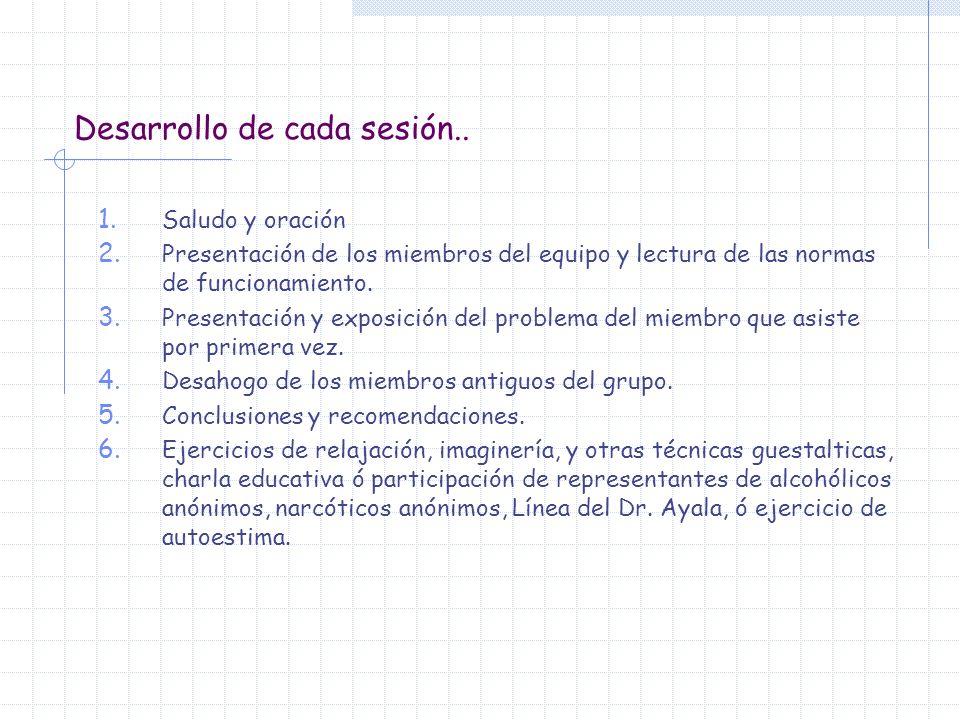 Desarrollo de cada sesión.. 1. Saludo y oración 2. Presentación de los miembros del equipo y lectura de las normas de funcionamiento. 3. Presentación