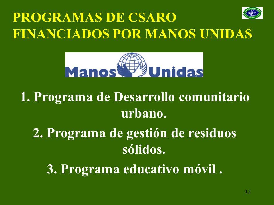 12 PROGRAMAS DE CSARO FINANCIADOS POR MANOS UNIDAS 1. Programa de Desarrollo comunitario urbano. 2. Programa de gestión de residuos sólidos. 3. Progra
