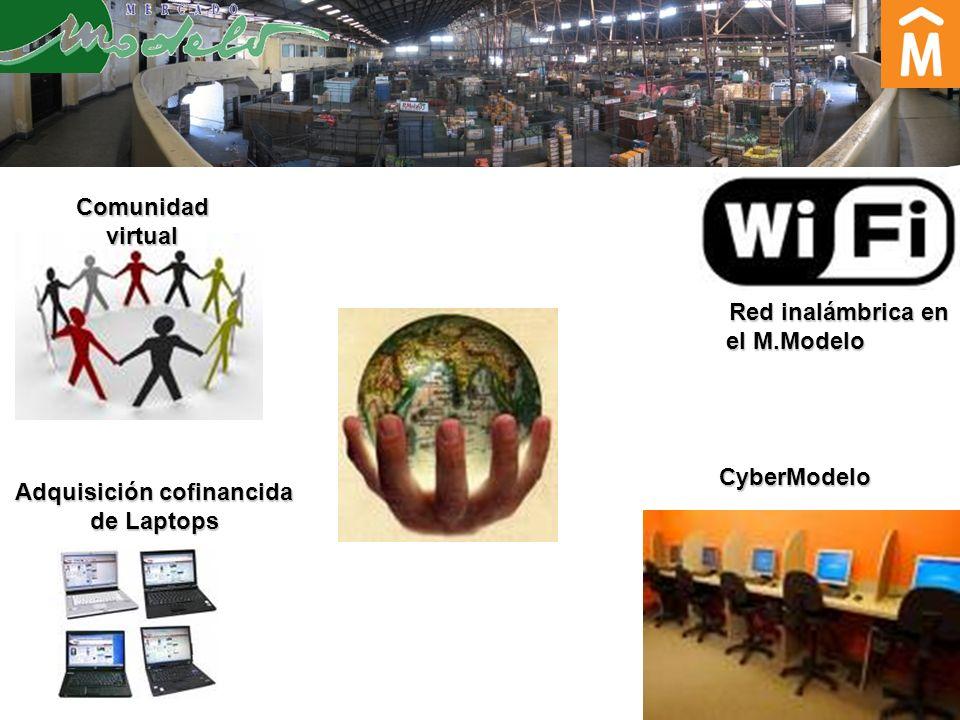 CyberModelo Red inalámbrica en el M.Modelo Red inalámbrica en el M.Modelo Adquisición cofinancida de Laptops Comunidad virtual