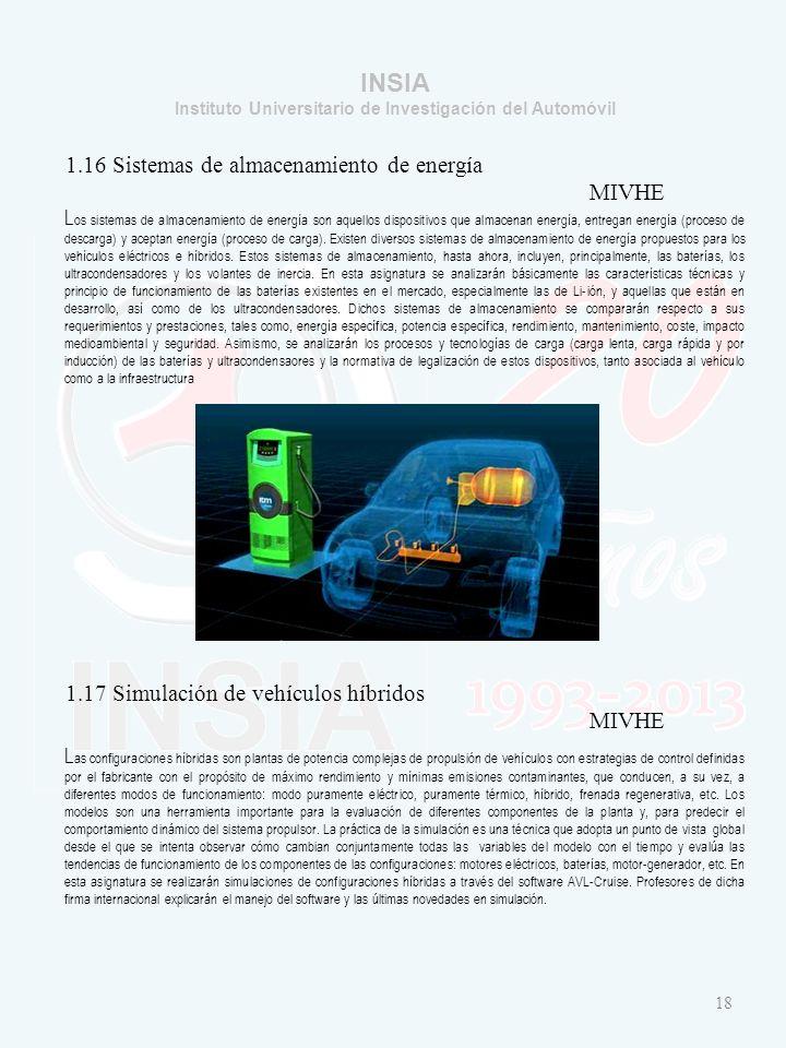 INSIA Instituto Universitario de Investigación del Automóvil 1.16 Sistemas de almacenamiento de energía MIVHE 1.17 Simulación de vehículos híbridos MIVHE 18 L os sistemas de almacenamiento de energía son aquellos dispositivos que almacenan energía, entregan energía (proceso de descarga) y aceptan energía (proceso de carga).