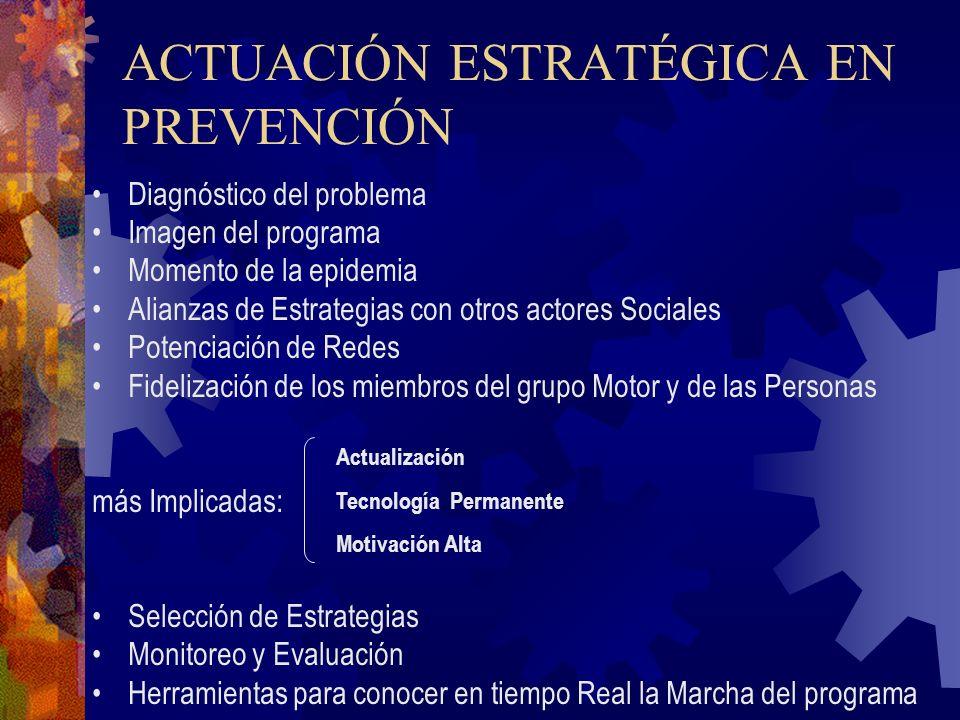 ACTUACIÓN ESTRATÉGICA EN PREVENCIÓN Diagnóstico del problema Imagen del programa Momento de la epidemia Alianzas de Estrategias con otros actores Soci