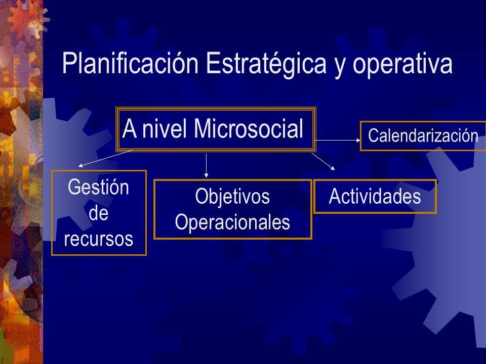 Planificación Estratégica y operativa A nivel Microsocial Gestión de recursos Objetivos Operacionales Actividades Calendarización