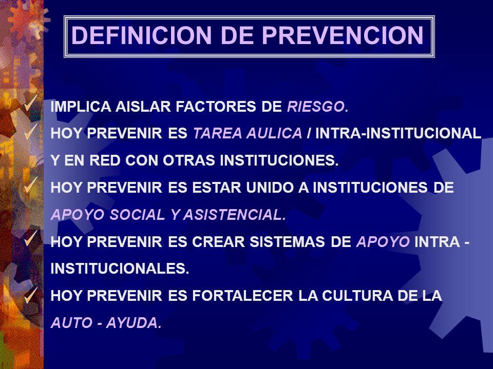 IMPLICA AISLAR FACTORES DE RIESGO. HOY PREVENIR ES TAREA AULICA / INTRA-INSTITUCIONAL Y EN RED CON OTRAS INSTITUCIONES. HOY PREVENIR ES ESTAR UNIDO A